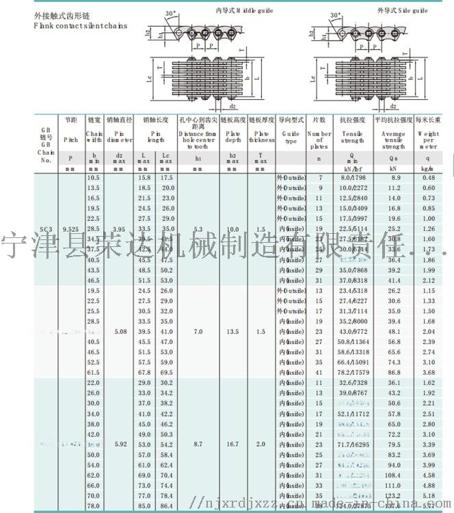 齿形链条数据选型1.png
