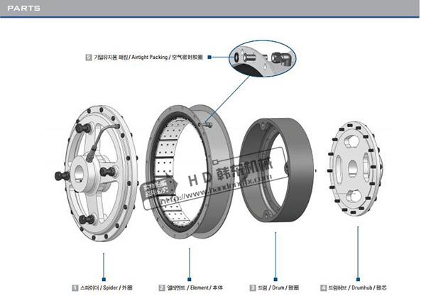 豪沃斯SH-10、SH-12鼓型氣胎離合器94456755