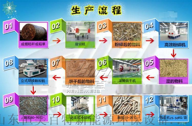 現貨木屑顆粒機生物質木屑顆粒機加工顆粒機74198322
