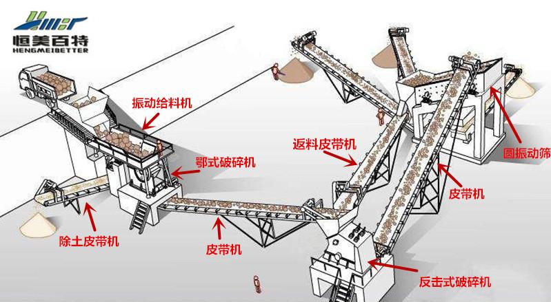 濟南章丘石子破碎機砂石破碎生產線 破碎機價格70933012
