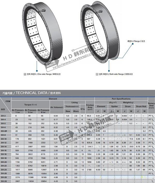 豪沃斯SH-10、SH-12鼓型氣胎離合器94456785