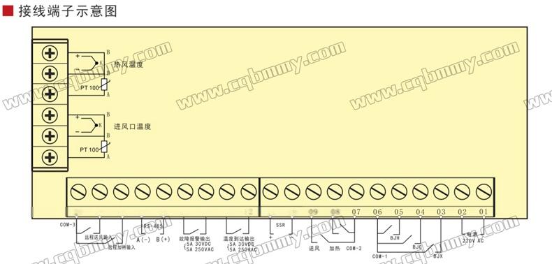 深圳高压热风发生器5-10-15KW (11).jpg