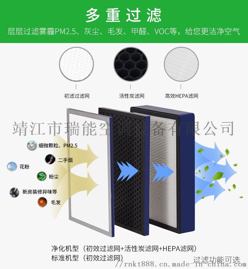 江苏瑞能新风系统家用全热交换器PM2.5净化新风机103662482