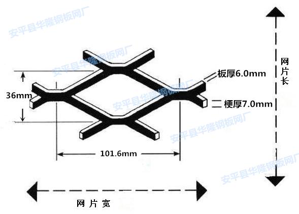XG22钢板网规格