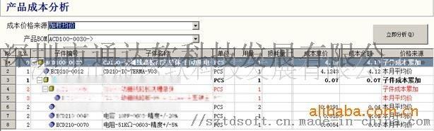 产品成本分析软件.jpg