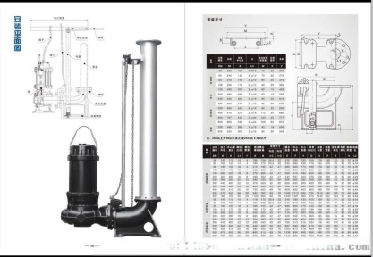 潛水液下排污泵 排污潛水泵818303122