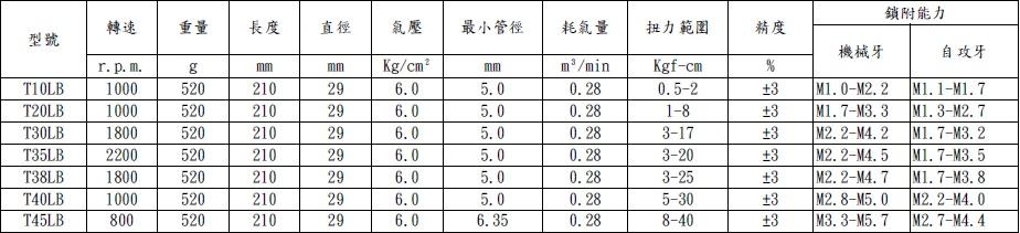 T10-45LB規格