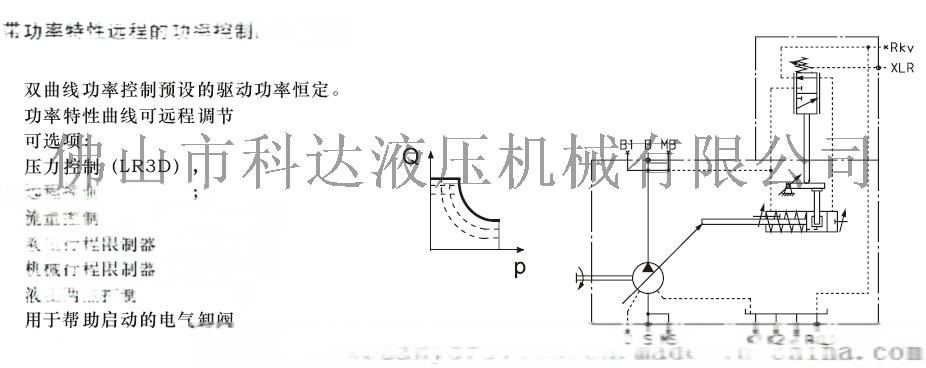A4V LR3 控制方式.png
