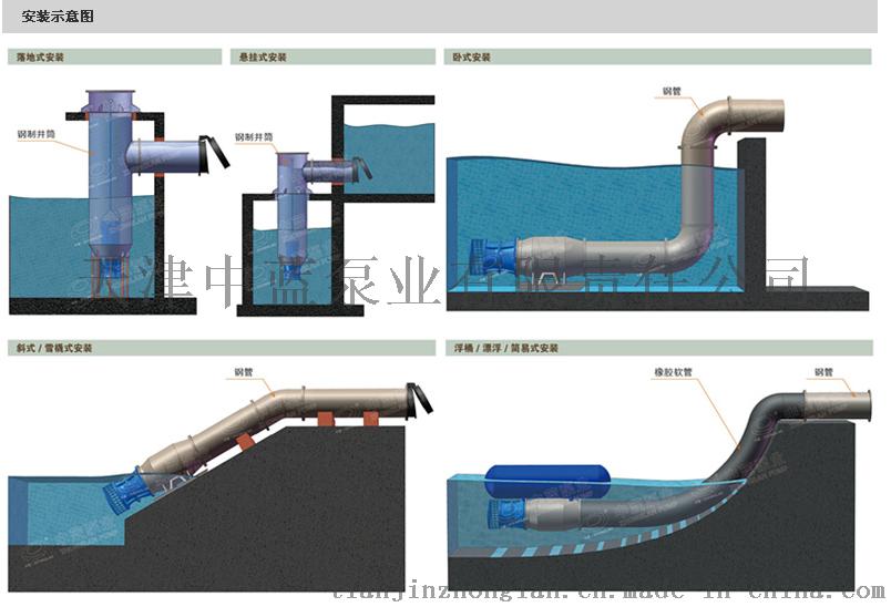 北方QZB潛水軸流泵生產廠家734537422
