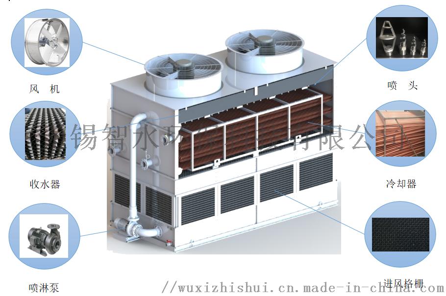 供应中央空调闭式冷却塔,服务好,性价比高,操作简单109366125