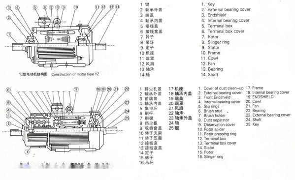 1電機結構 (2).jpg