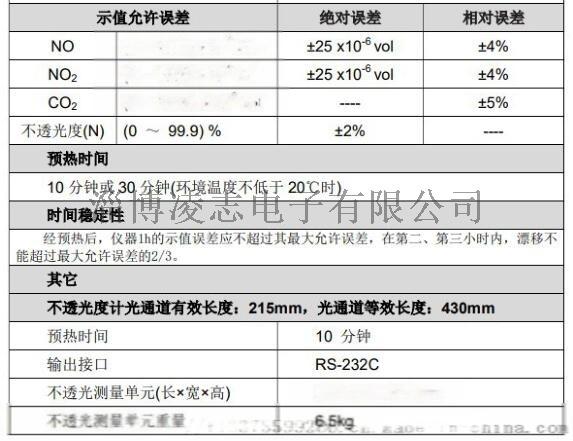 NHAT-610柴油车排气分析参数1.jpg
