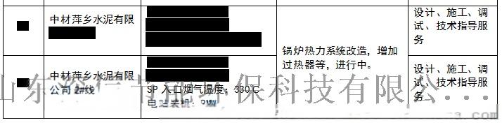 餘熱電站提升發電量技術改造部分業績25-26.png