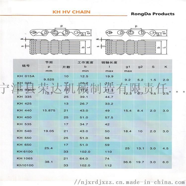 哈瓦KH哈瓦链选型图.jpg