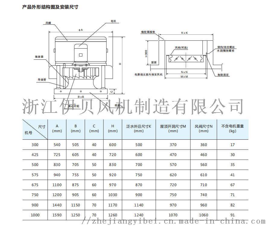 RTC系列防爆型全铝制离心式屋顶排风机116489892