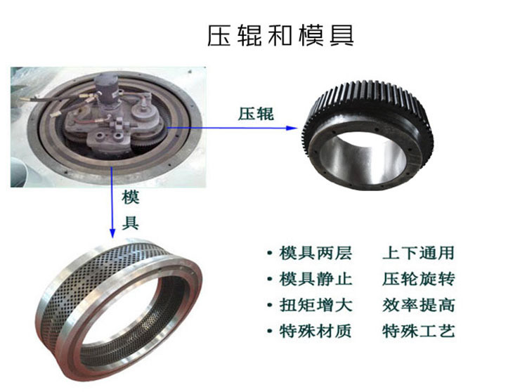 四川鋸末顆粒機 免黃油環摸顆粒機生產線設備113383732
