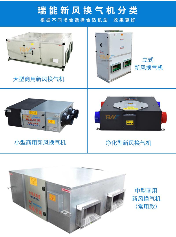 瑞能网咖火锅店商用新风系统 新风换气机 全热交换器106322082