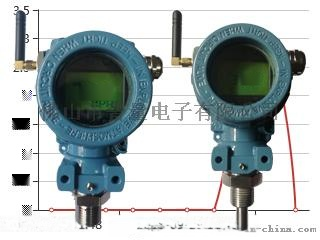 NB-iot无线压力传感器797045525