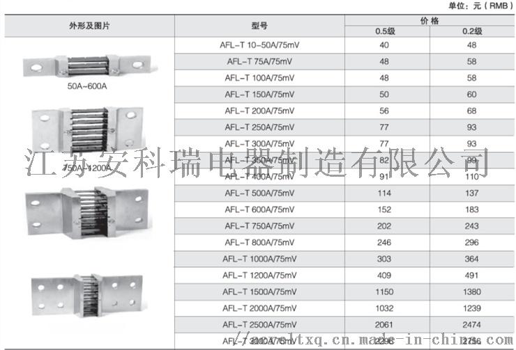 安科瑞 AFL-T 150A/75mA定值分流器69543412