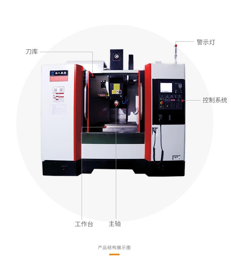 CNC850L详情_07.jpg