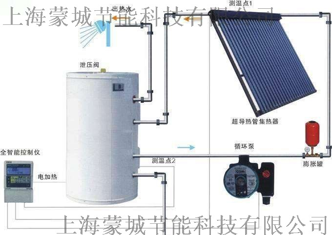 发呢提承压真空管太阳能热水器原理图.jpg
