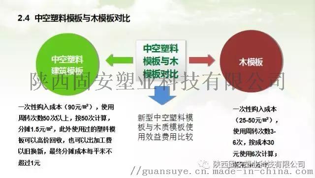 河南中空塑料模板招商代理100314075