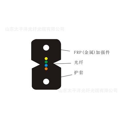 GJXFH(F2)-4B6a2