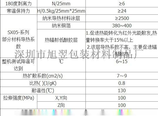 厂家直销 纳米碳铜箔胶带 手机盖板散热铜箔胶带43952392