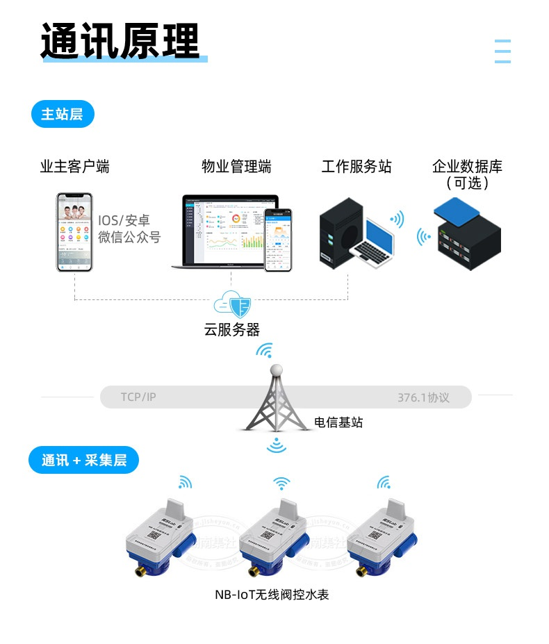 青岛积成-NB-IoT-PC.12_23.jpg