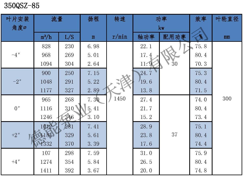 QSZ简易轴流泵参数表350QSZ-85.jpg