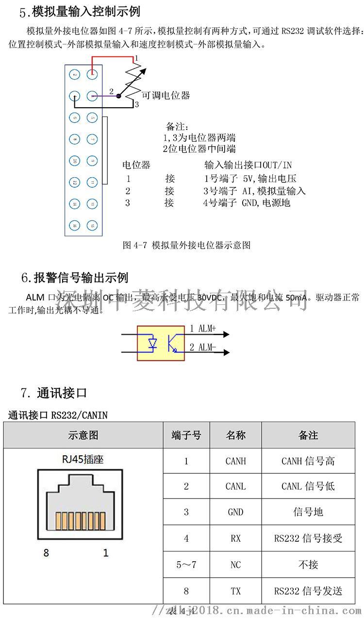 ZLAC706-RC详情页官网的_05.jpg