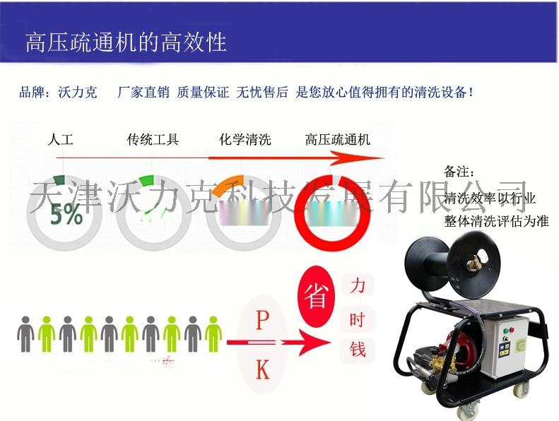 WL1538高压疏通机的高效性.jpg
