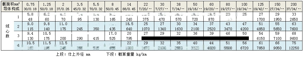 2PNCT資料.png