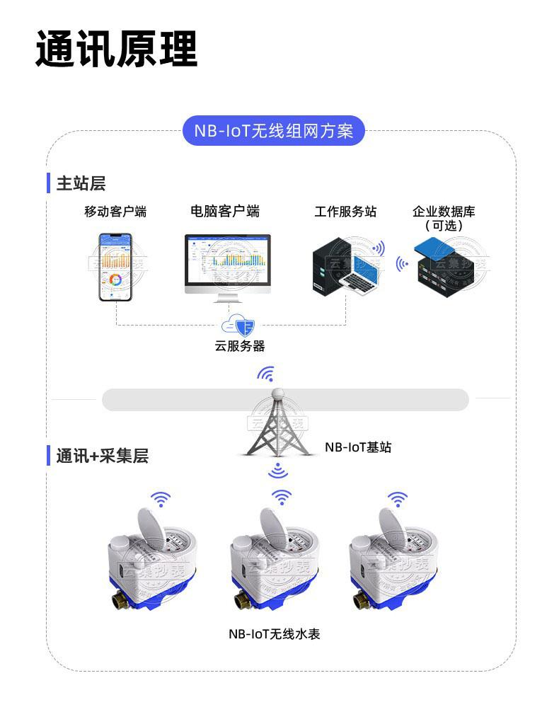 捷先小口径-NB-IoT-PC端-01_15.jpg