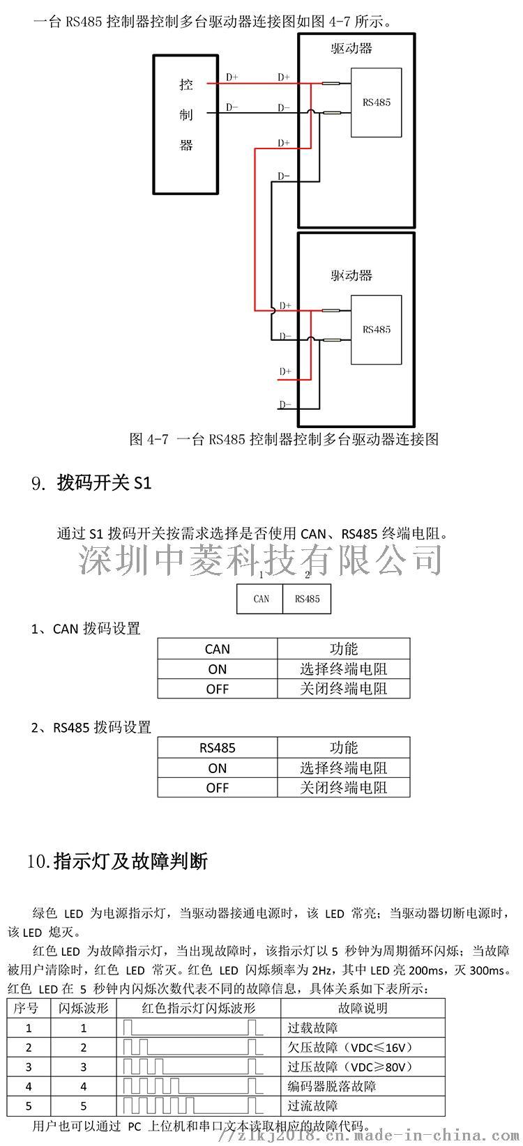 ZLAC706-RC详情页官网的_07.jpg