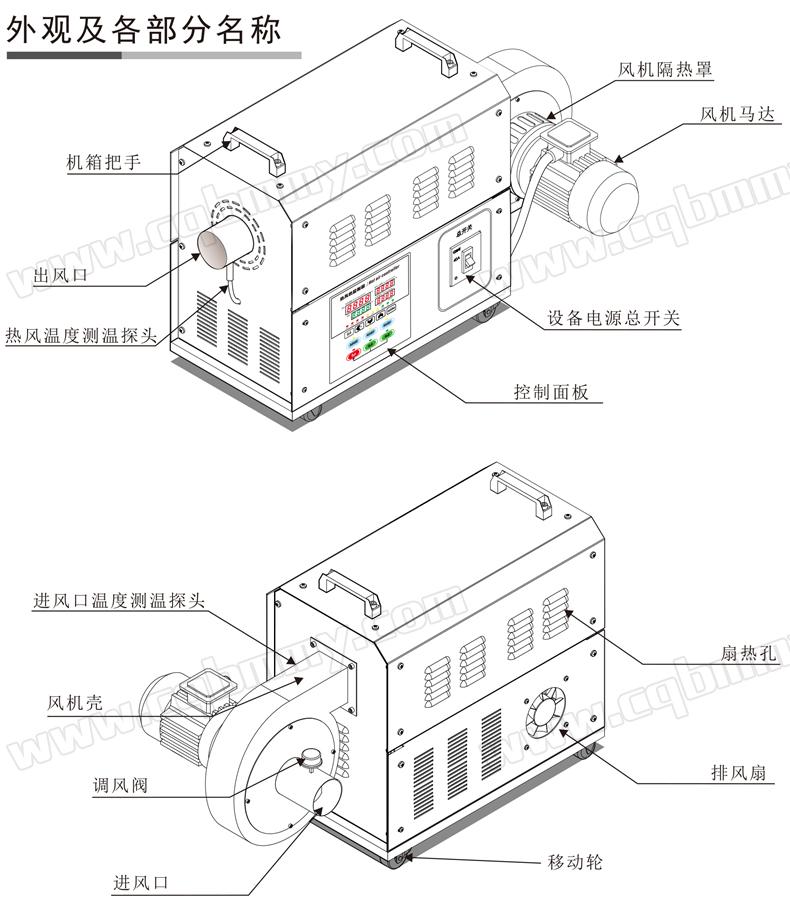 5KW7.5KW热风发生器 (10).jpg