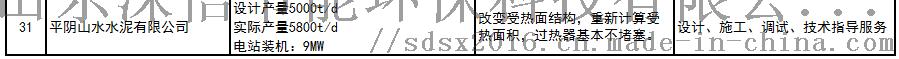余热电站技术改造业绩4(181208).png