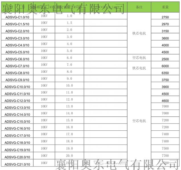 10KVsvg选型表.png