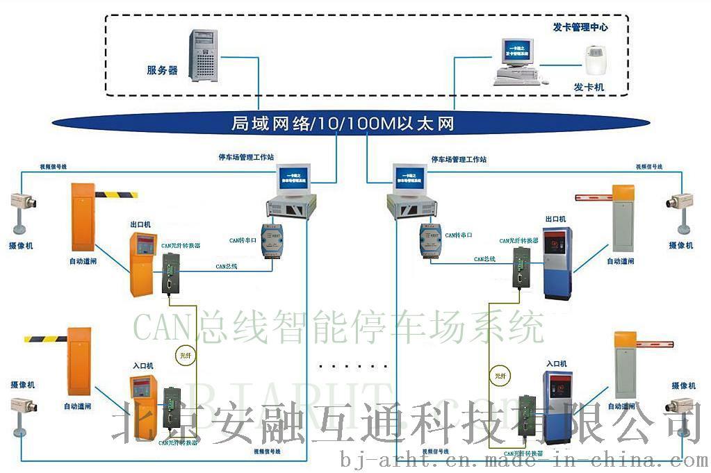 供应CAN总线光端机783584255