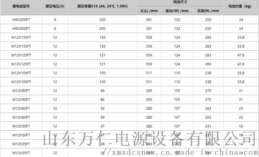 进口marathon蓄电池MFT系列GNB供应772284982