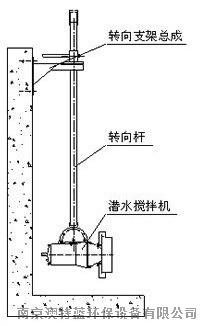 小型高速不锈钢潜水搅拌器厂家107628245