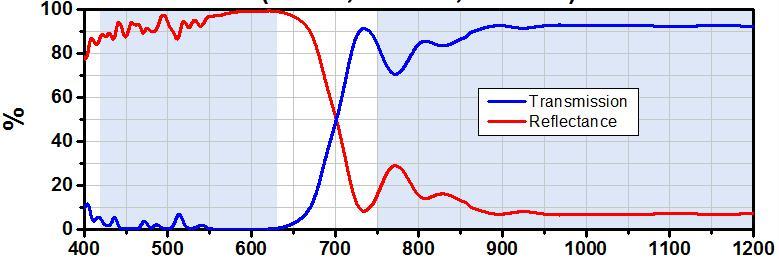 鈉鈣冷鏡2.jpg