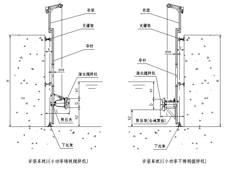小型高速不锈钢潜水搅拌器厂家107568015