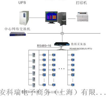 蔻诗曼嘉化妆品20KV变配电工程电力监控系统的设计与应用1510.png