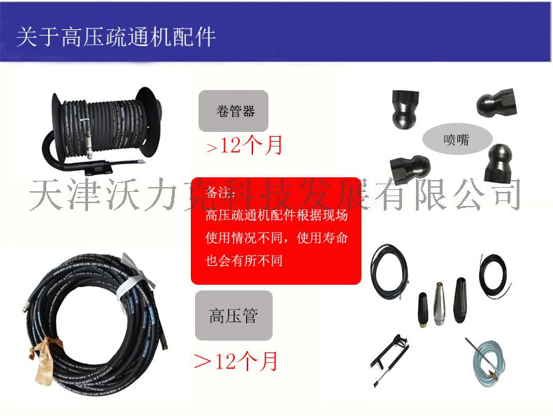 高压疏通机配件 高压管 卷管器 喷嘴.jpg