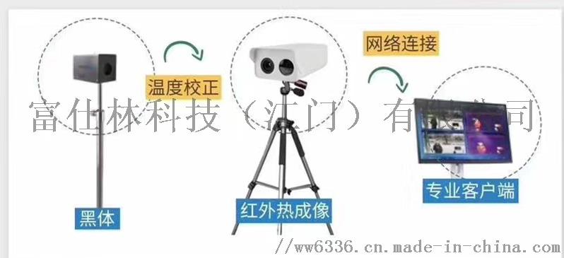 热成像体温测试仪 红外线快速筛检仪 全自动系统厂家902669725