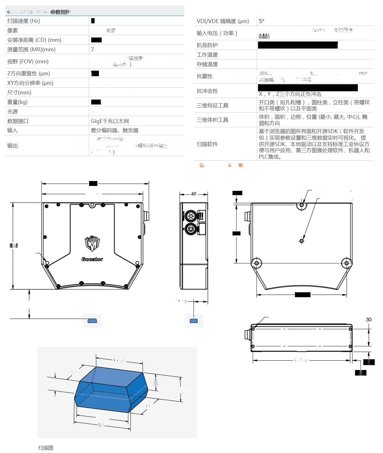 LMI Gocator3D视觉传感器报价,型号115871225