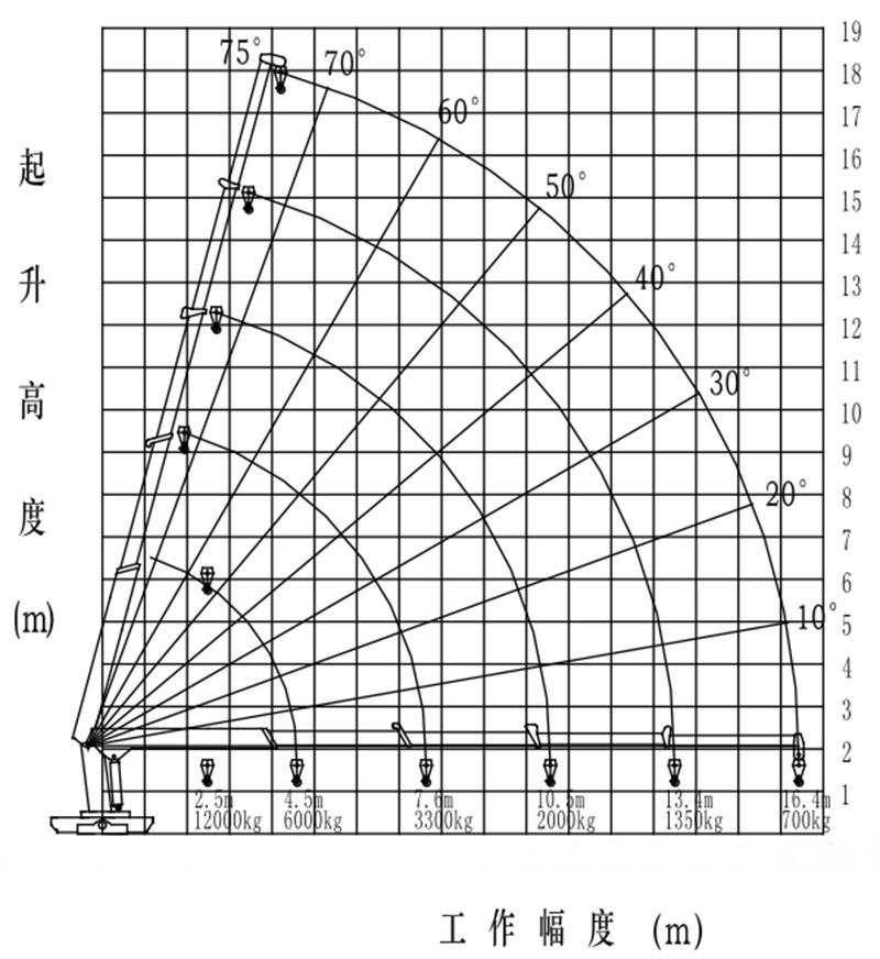 徐工16吨随车吊带爬梯厂家直销可分期145725475
