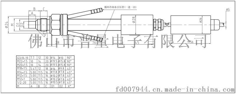 PT500-701-結構圖