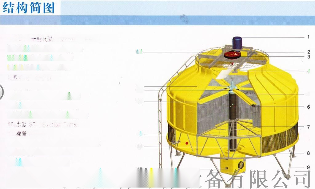 DBNL3系列圆形逆流式玻璃钢冷却塔  型号齐全103302902
